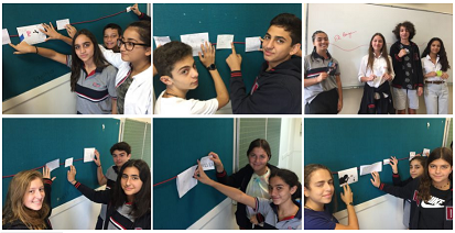 Un fil rouge pour partager ses lectures en classe