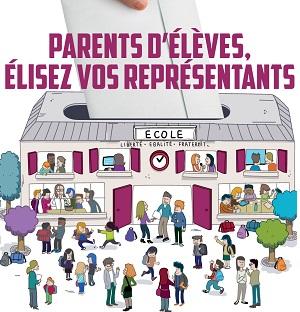 Elections partielles du Comité des parents