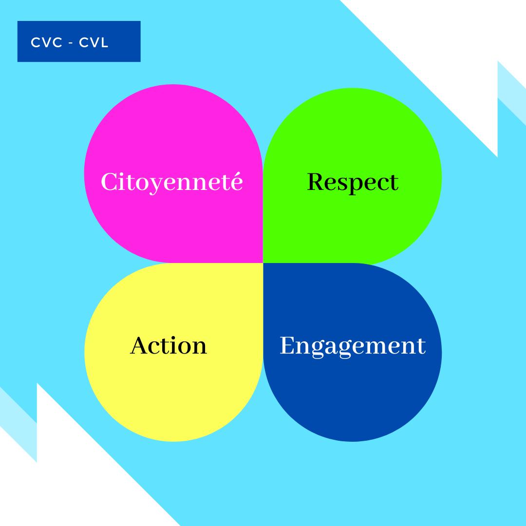 Election CVC – CVL