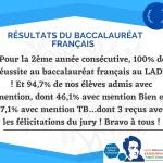 Résultats du baccalauréat français2021